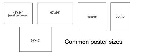 Bor Standar common frame sizes for posters galleryimage co
