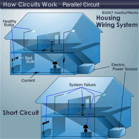 house wiring in series circuit current in parallel circuit