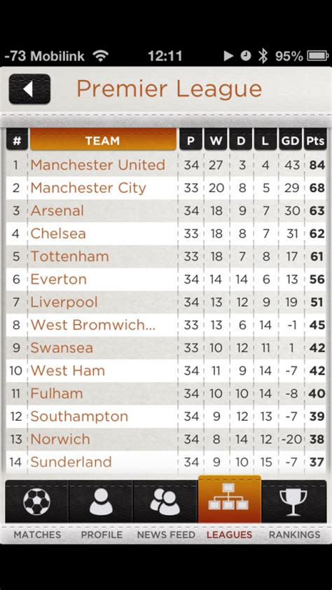 epl table predictions premier league table predictions 2017