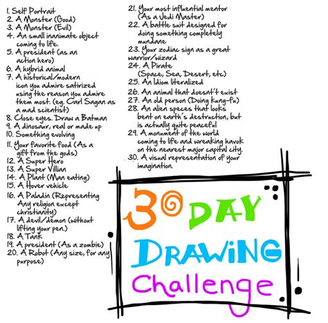 1 Drawing A Day by 30 Day Challenge For This Month January 2014 On