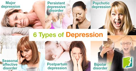 is there any antidepressant that dosnt interfere with libido 6 types of depression