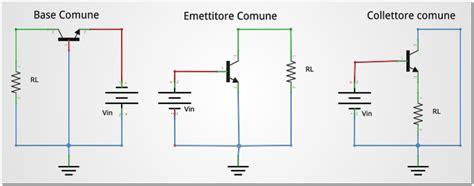 transistor mosfet spiegazione transistor bjt spiegazione semplice 28 images transistor concorso energia in gioco it il
