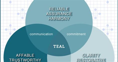 teal color meaning psychology of teal color meaning pinterest