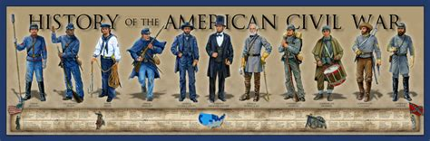 history of the american civil war poster history america