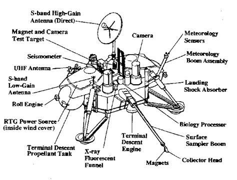design criteria apollo 13 viking lander