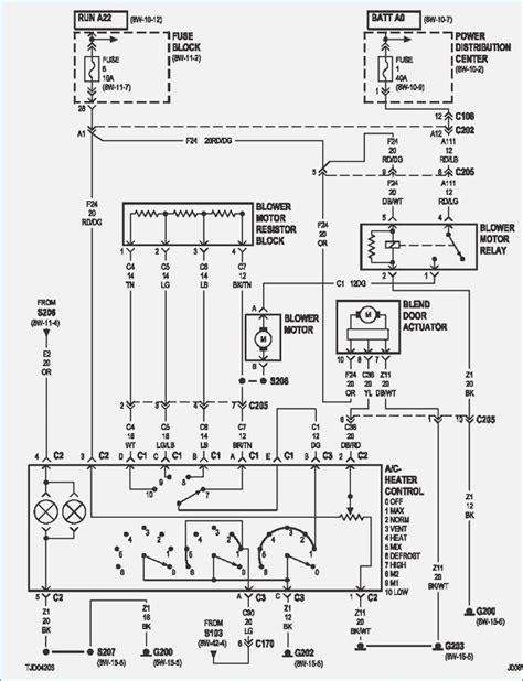 jeep tj cluster wiring diagram k