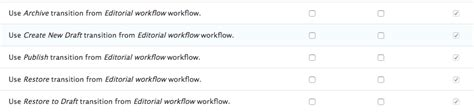 drupal publishing workflow what new features will you see in drupal 8 3 drupal sun