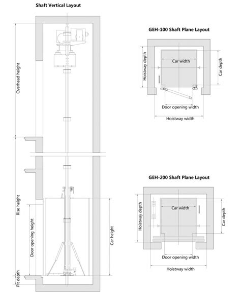 22 perfect images house plans with elevators home plans glarie larsson home residential elevator lift