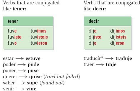 follow irregular pattern that verb lena patterns follow irregular pattern that verb lena patterns