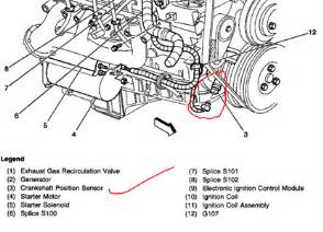 Where Is The Crankshaft Sensor Located In A Gmc Jimmy 2001