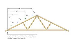 garage truss design garage roof truss design best way roof designs smalltowndjs com