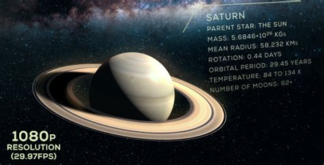 information on saturn for psd information 20 file 187 hyperlino