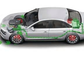 Braking System In Hybrid Cars How Does A Hybrid Car Work Autobytel
