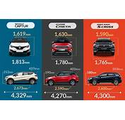 Renault Captur Vs Hyundai Creta Maruti S Cross Facelift