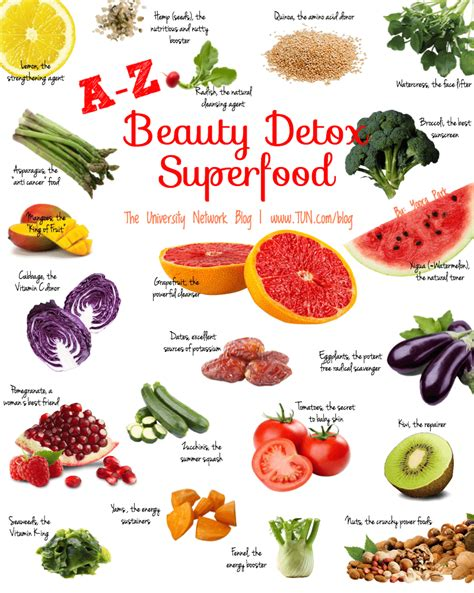 A To Z Detoxing by The A To Z Detox Superfood Tun