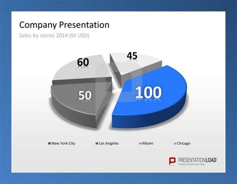 sales presentation powerpoint template company presentation powerpoint templates create visually