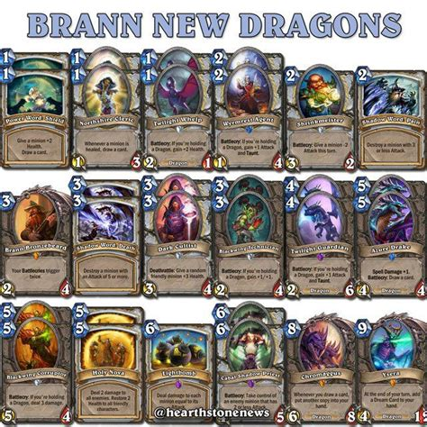 priest deck hearthstone hearthstone brann new priest s20 hearthstone