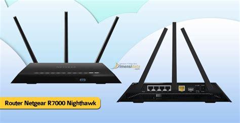 rekomendasi modem wireless router terbaik dan tercepat 2018
