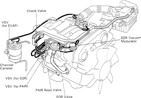 toyota 4runner engine diagram 1994 toyota 4runner vacuum diagram motorcycle review and