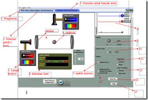 Green Laser Pointer Ukuran Besar Jarak 3 5 Km mahasiswa sibuk metode eksperimen fisika laser