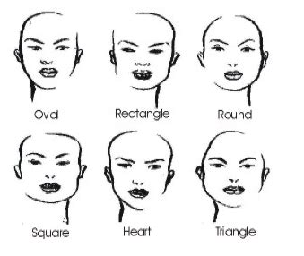 describing face shapes lace wigs styles for your face shape thewigmart