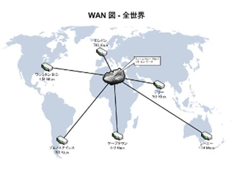 visio wan stencils visioステンシル dlリンク集 システム構成図作成