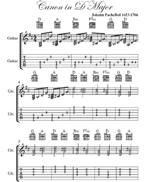 Pachelbel Canon In D Guitar Chords