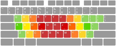 colored keyboards colorful clipart computer keyboard pencil and in color