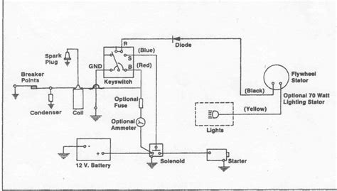 gravely wiring diagram wiring diagram midoriva