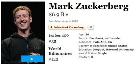 billionaire mark zuckerberg facebook ceo mark zuckerberg is now richer than apple ceo