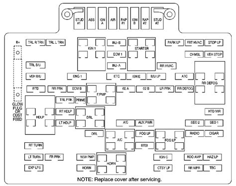 2001 gmc yukon fuse box diagram wiring diagram with