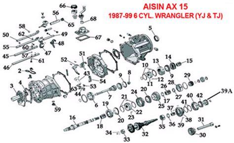 Jeep Grand Transmission Identification Ax15 Transmission Parts Shopjeepparts