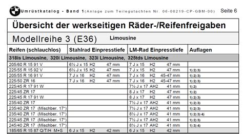 Bmw Motorrad De Reifenfreigabe by Bmw Reifenfreigabe
