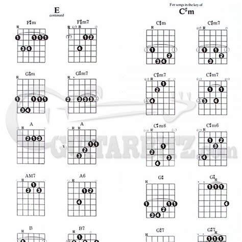 picture book chords guitar guitar chords book guitar chords book in guitar