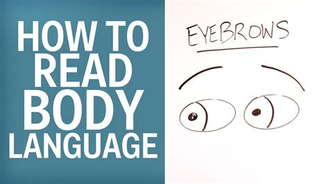 How To Interpret How To Read Language