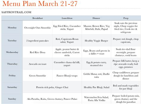 my indian version weekly school lunch planner weekly menu plan for 21 27 march saffron trail