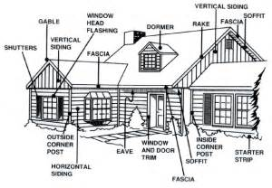 house structure parts names 1000 images about house parts on pinterest