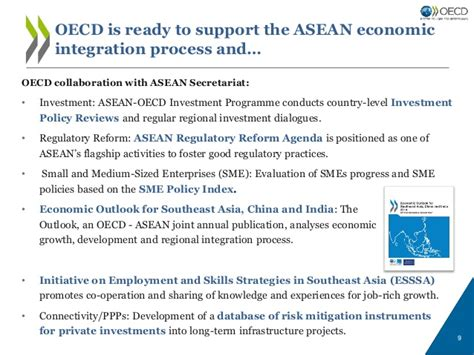 ppt presented by capital southeast connector joint towards inclusive and sustainable growth in the asean