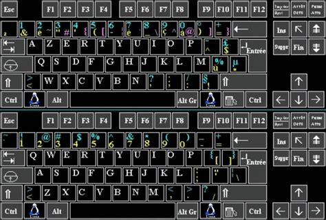 keyboard layout qwerty azerty wat is verschil tussen een qwerty en een azerty toetsenbord