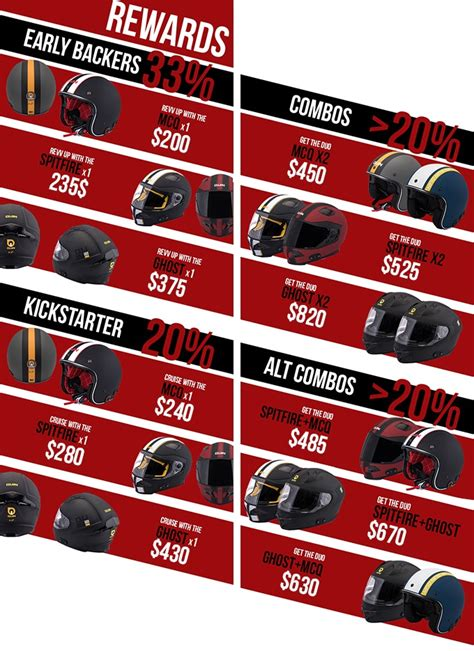 helmet design calculations safety is a key performance metric for quin our price