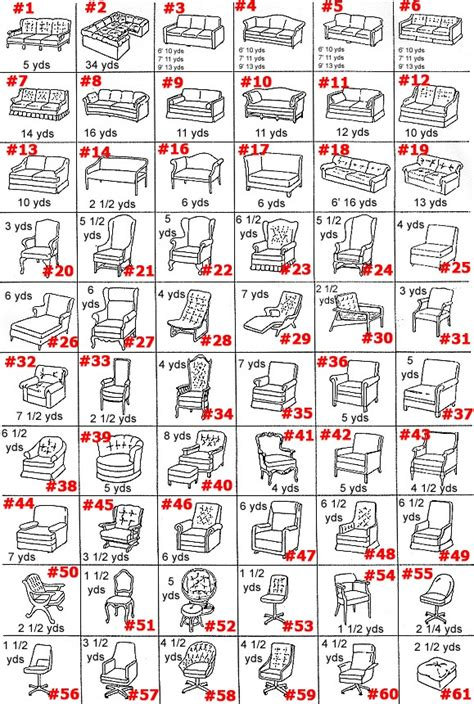 upholstery chart 1000 images about upholstery yardage on pinterest