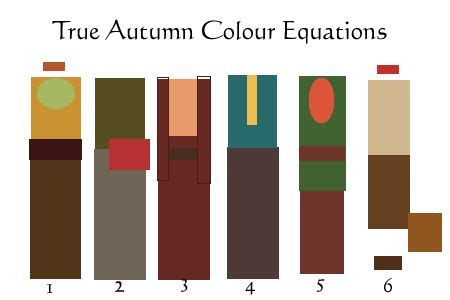 true autumn color palette 117 best color analysis images on