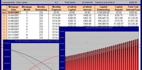 house mortgage calculator uk house mortgage calculator uk 28 images 13 home mortgage calculator free excel