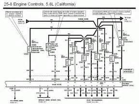 95 bronco wiring diagram get free image about wiring diagram