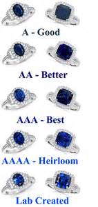 sapphire color chart and characteristics links jewelry