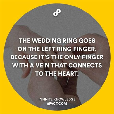 the wedding ring goes on the left ring finger because it