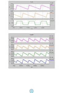inductor design methodology inductor design parameters 28 images topswitch gx forward design methodology eeweb power