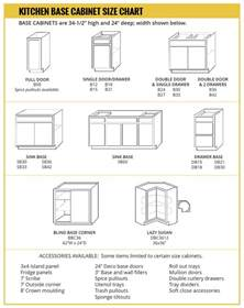 Cabinet Sizes Kitchen Ikea Kitchen Cabinet Depth Monsterlune
