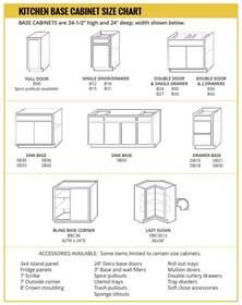 Drawer double door sink base drawer base blind base corner lazy susan
