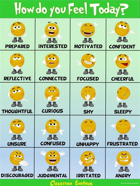 english bunghole how do you feel today 10 best cap n pete s classroom posters tpt products